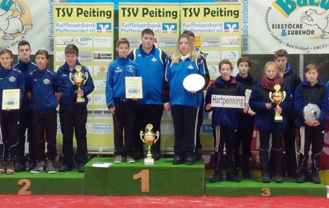 stock-2014-15-bayerische Meister U16